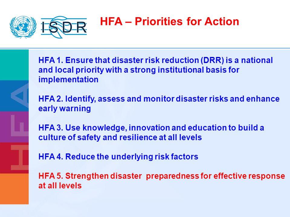 HFA – Priorities for Action
