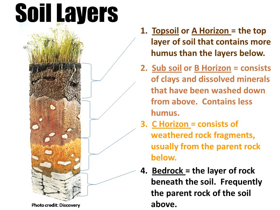 Weathering ppt video online download for What are the four layers of soil
