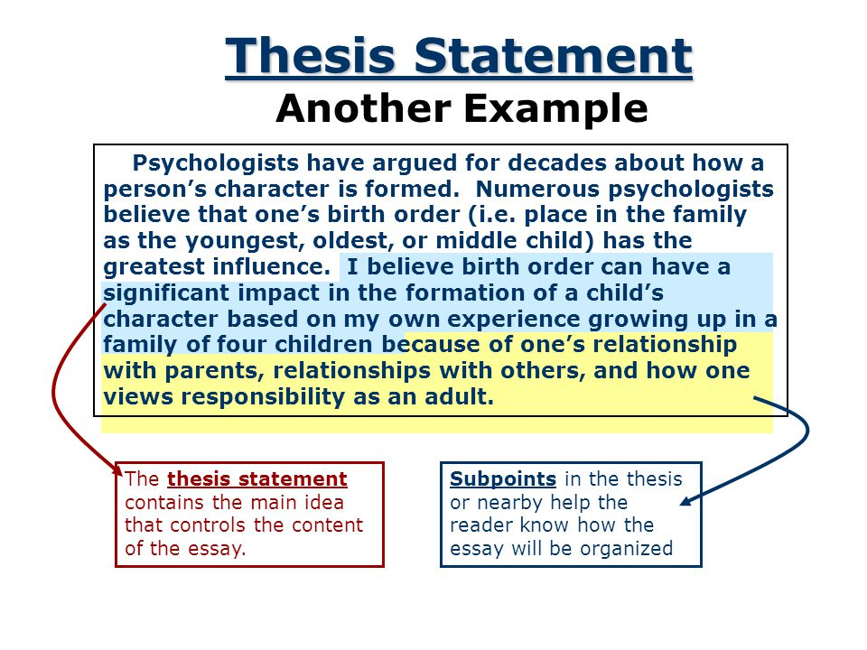 thesis statement for birth order paper What a thesis is: it is a claim (not a fact) that can be supported by a reason or reasons it directly answers the question of the assignment it is a statement that unifies the paper by stating the writer's most important or significant point regarding the topic it is usually one sentence that does not discuss many topics.