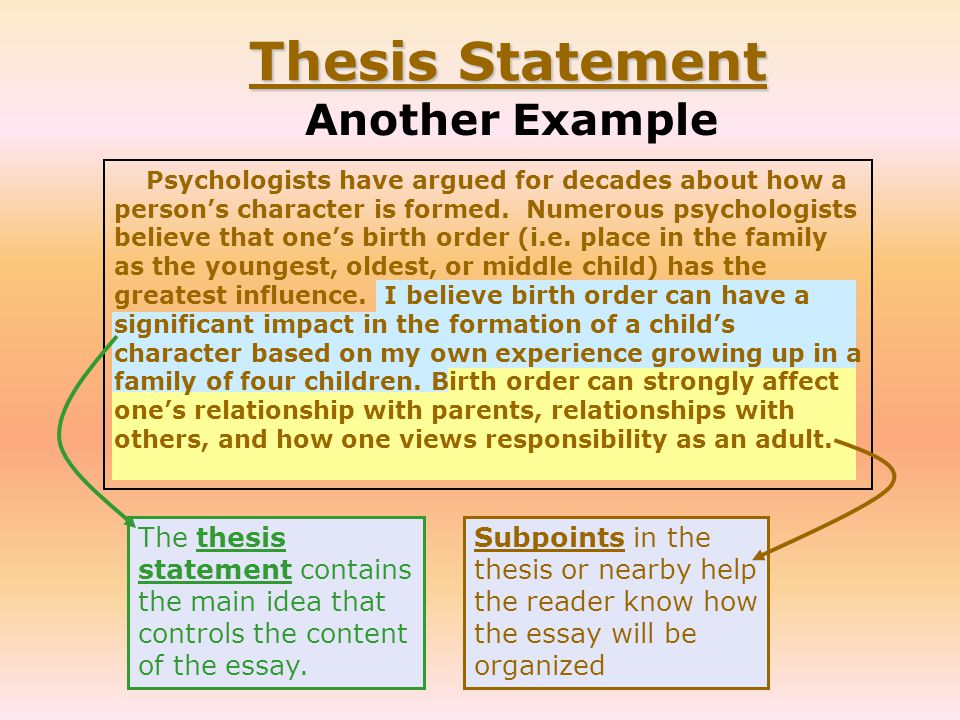 Recent issues argumentative essay