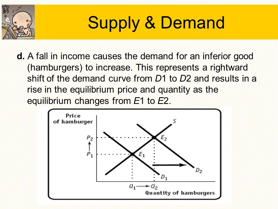 causes of changes in supply and demand Supply and demand is a model of microeconomics it describes how a price is formed in a market economy  there are two determining factors on such a market, the number of things made available, called supply , and the number of things consumers want, called demand .