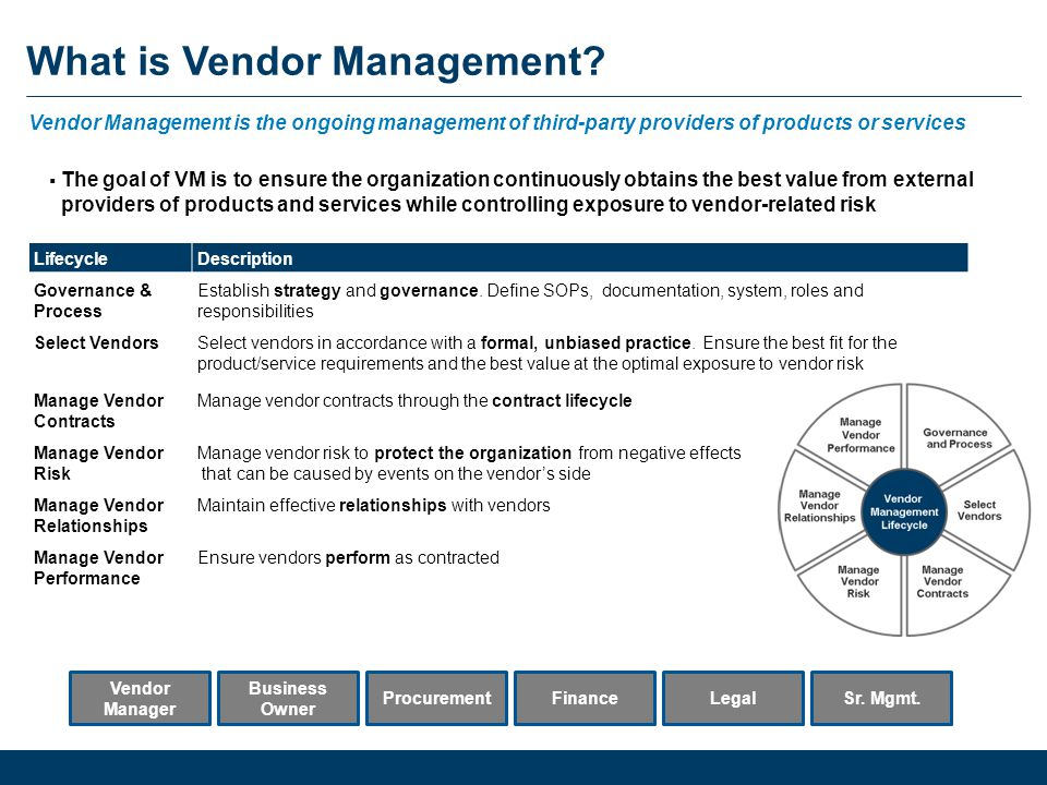 What Is Vendor Management And Why Is It Important To You