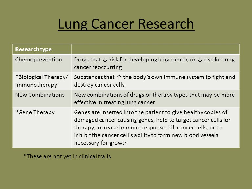 Lung Cancer Ppt Video Online Download