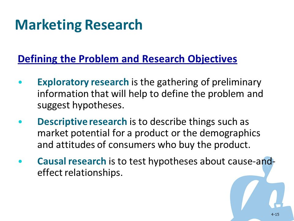 Marketing Research Defining the Problem and Research Objectives