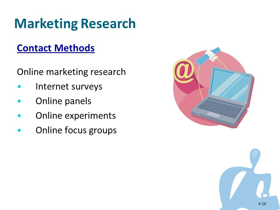 Marketing Research Contact Methods Online marketing research