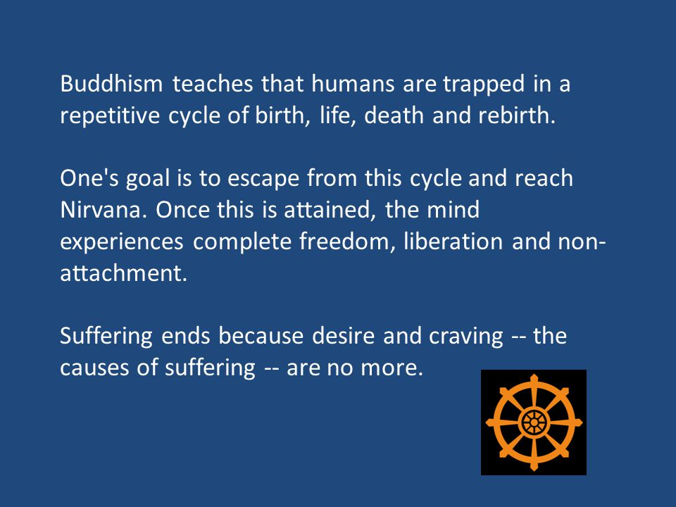 Buddhism teaches that humans are trapped in a repetitive cycle of birth, life, death and rebirth.
