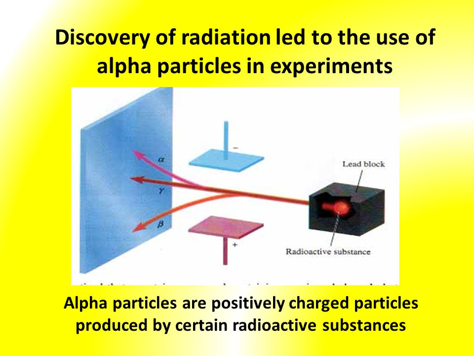 Discovery of radiation led to the use of alpha particles in experiments