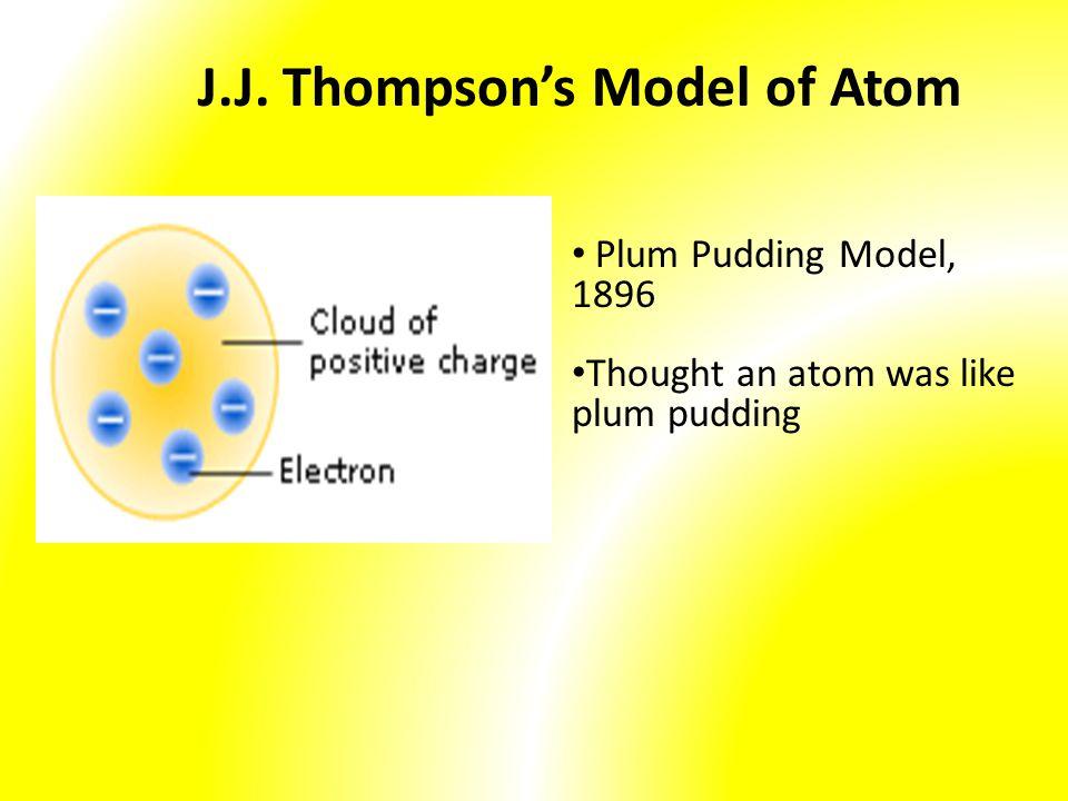 J.J. Thompson's Model of Atom