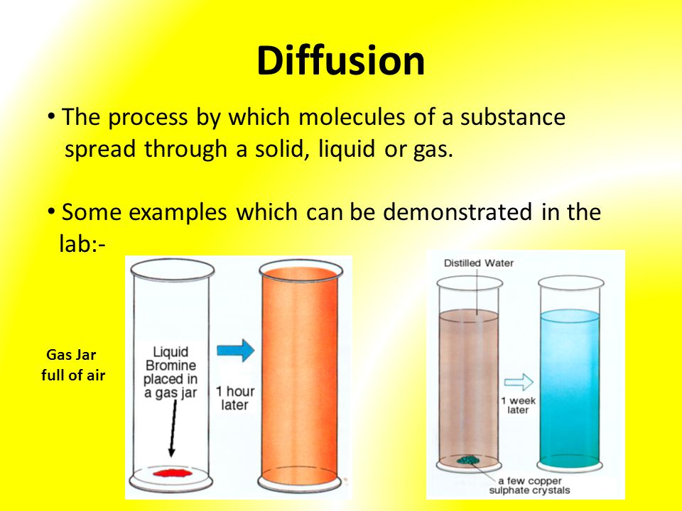 Diffusion The process by which molecules of a substance