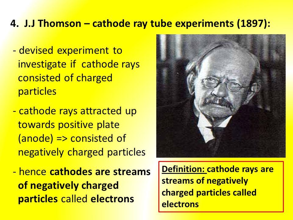 4. J.J Thomson – cathode ray tube experiments (1897):