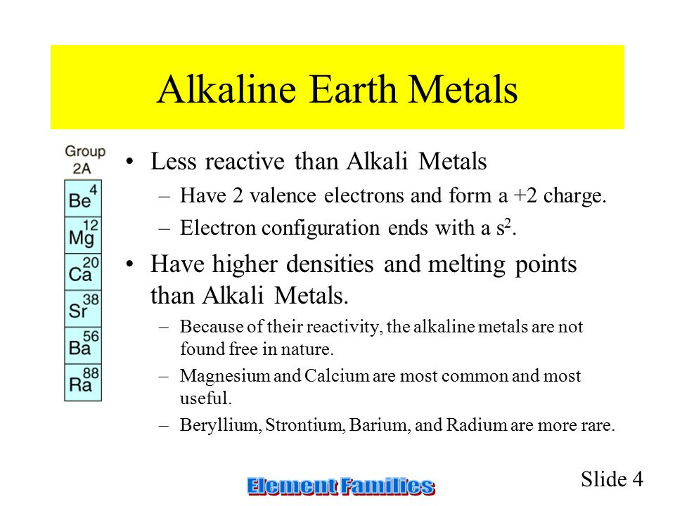 where are alkaline earth metals found on periodic table gallery periodic table alkaline earth metals reactivity - Periodic Table Alkali Metals Reactivity