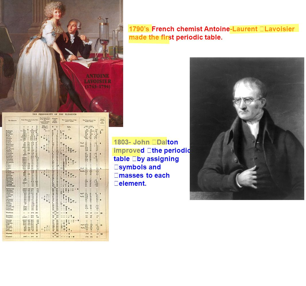 1790s french chemist antoine laurent lavoisier made the first 1790s french chemist antoine laurent lavoisier made the first periodic table gamestrikefo Gallery