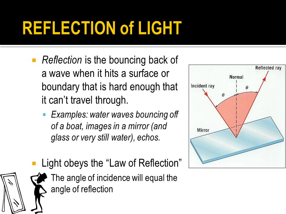 waves light and physics module form Physics module form 5 chapter 1 : waves gckl 2011 11 u n d e r s t a n d i n g w a v e s what is meant by a wavefront state the direction of propagation of waves in relation to wavefronts.