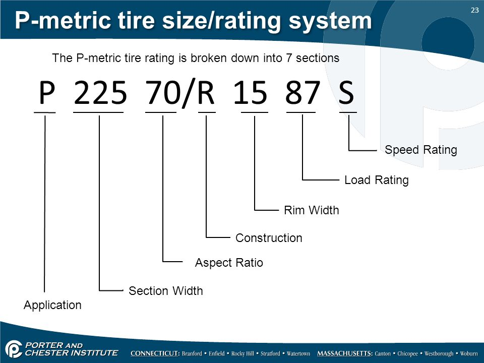 Tire Section Width >> Tire size and rating systems - ppt video online download