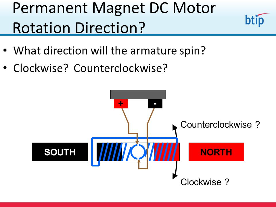 how does a permanent magnet work Permanent magnets, made from materials such as iron, experience the strongest  effects, known as ferromagnetism with rare exception, this is.