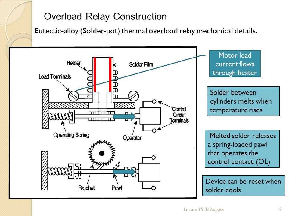 Overload Relay Construction