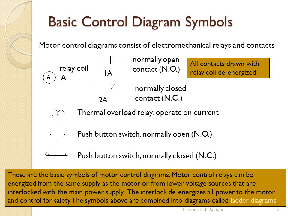 Basic Control Diagram Symbols