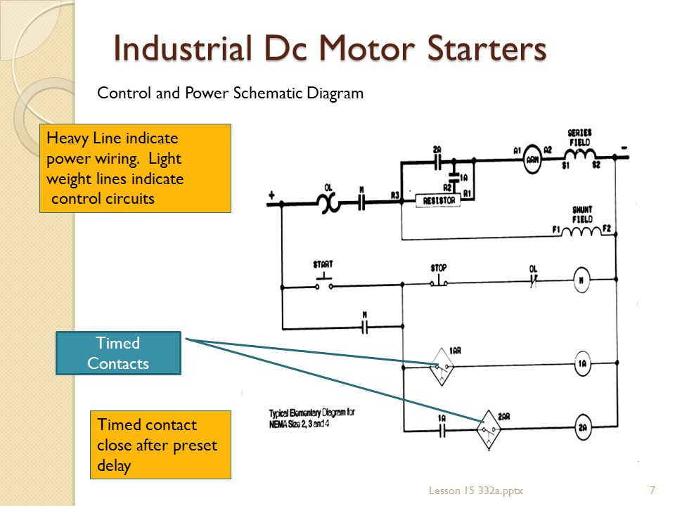 Lesson 15 Dc Motor Control Components And Diagrams Ppt Video Online Download