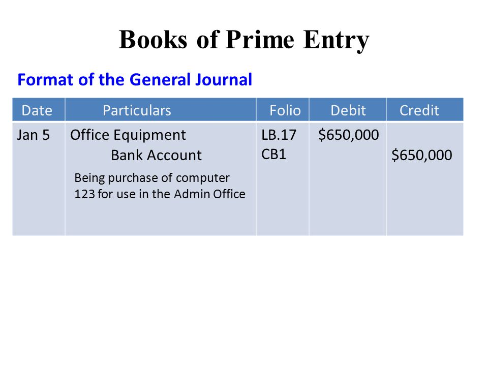 The use of ledgers and prime entry records