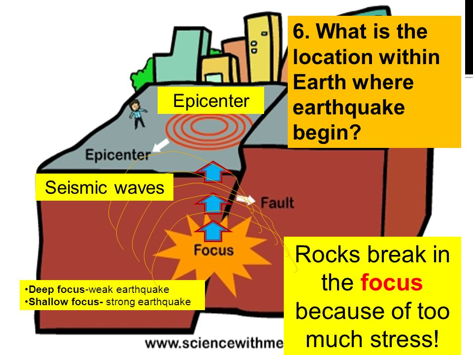 describing earthquakes and its statistics in the world each year Scale-free statistics of time interval between successive earthquakes - the statistical property 百度首页 登录 注册 意见反馈 下载客户端 网页 新闻 贴吧 知道 音乐 图片.