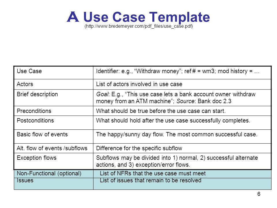 use case narrative template doc images template design ideas With use case narrative template doc