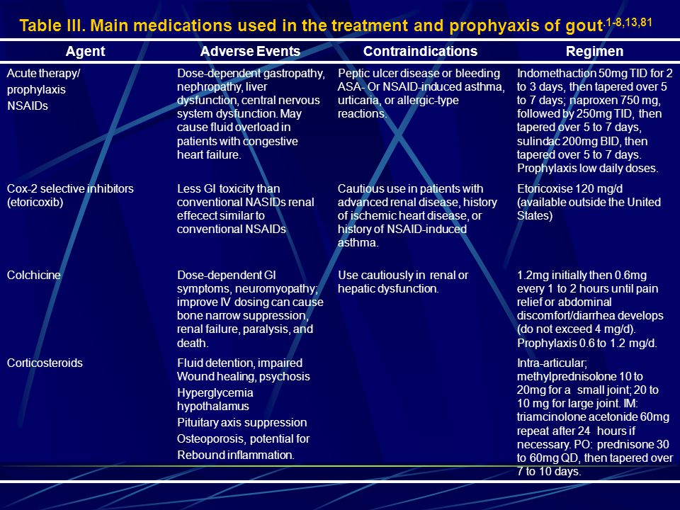 Increased uric acid is the main cause of gout