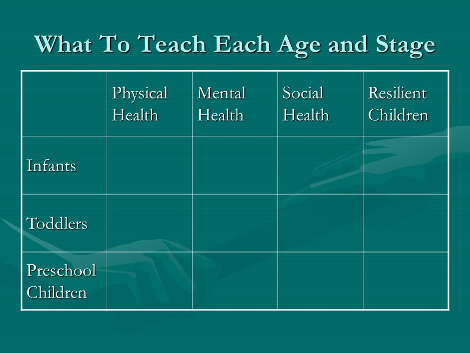 What To Teach Each Age and Stage