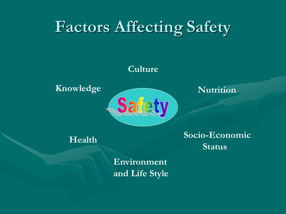 socio economic factors influence health and Race, socioeconomic factors and health april 1, 2011  dramatic differences in health among racial or ethnic groups in the united states have been observed.