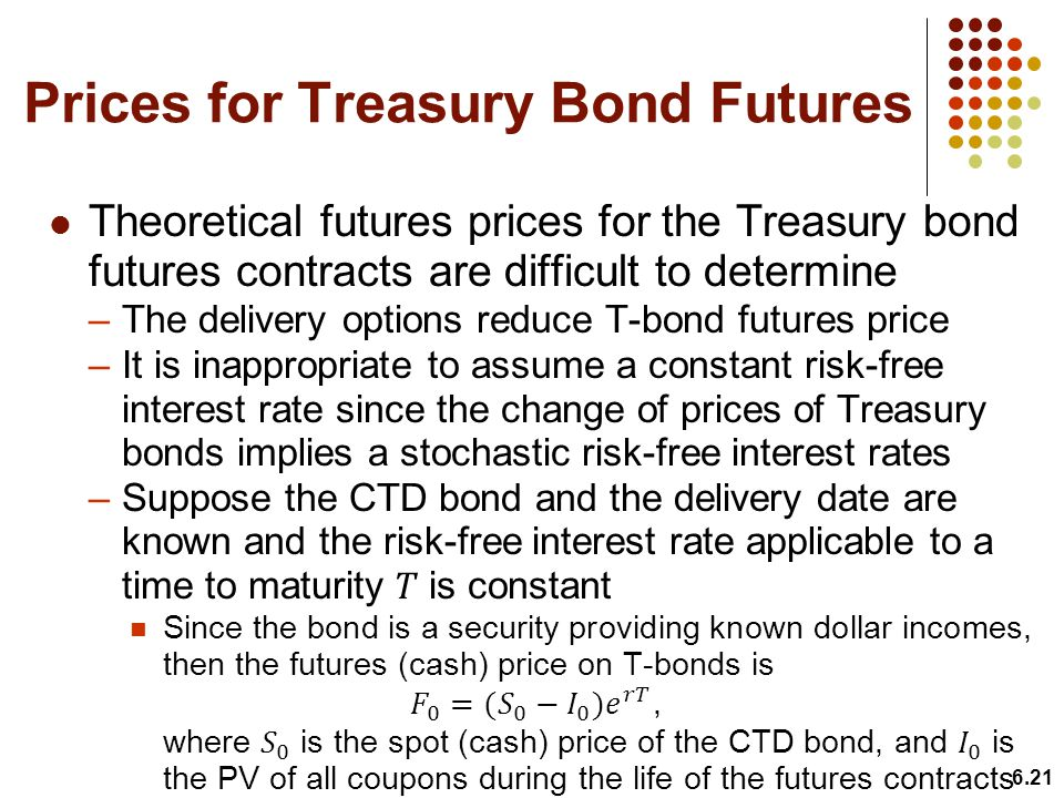 Prices for Treasury Bond Futures