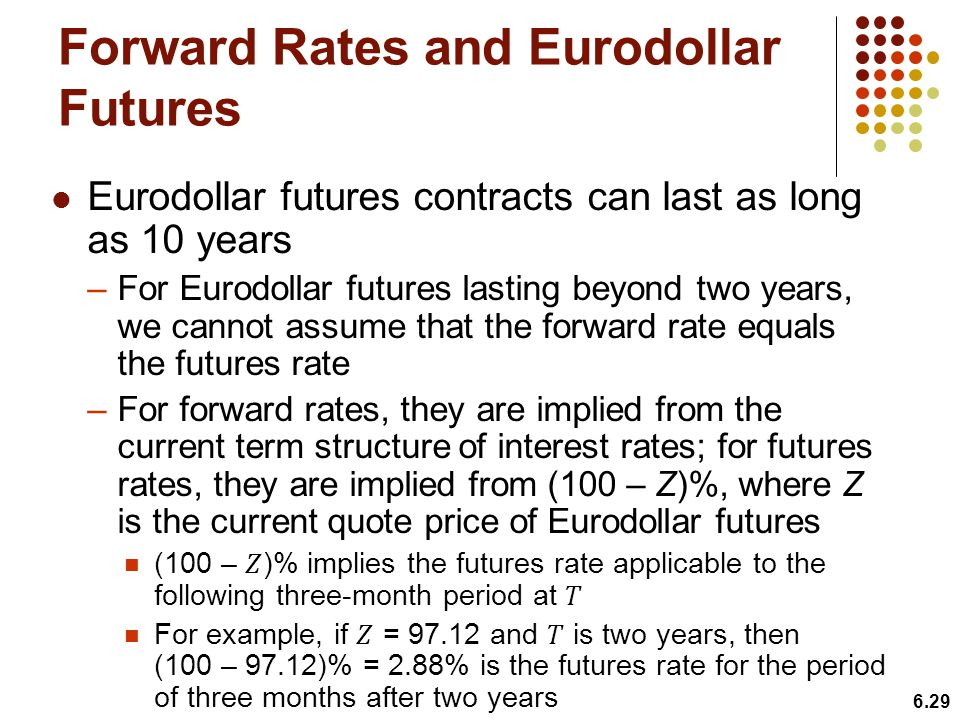 Forward Rates and Eurodollar Futures