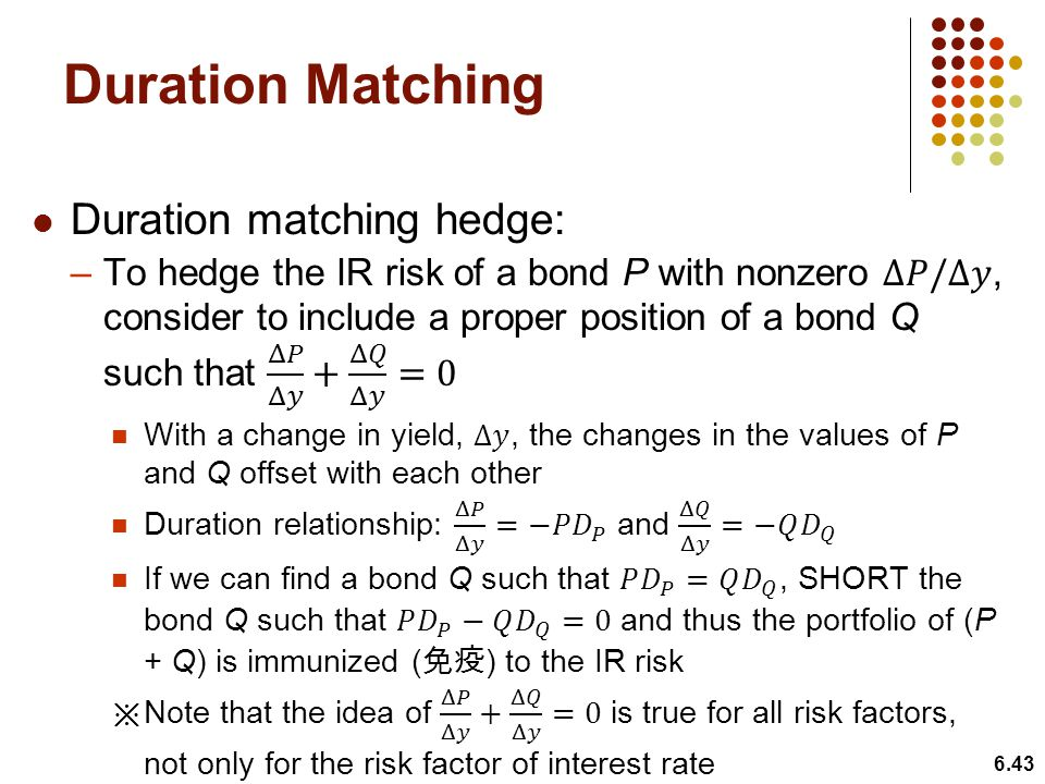 Duration Matching Duration matching hedge: