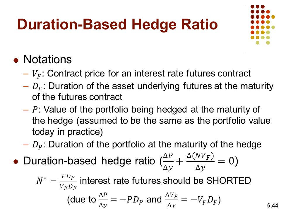 Duration-Based Hedge Ratio