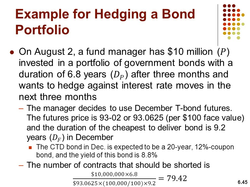 Example for Hedging a Bond Portfolio
