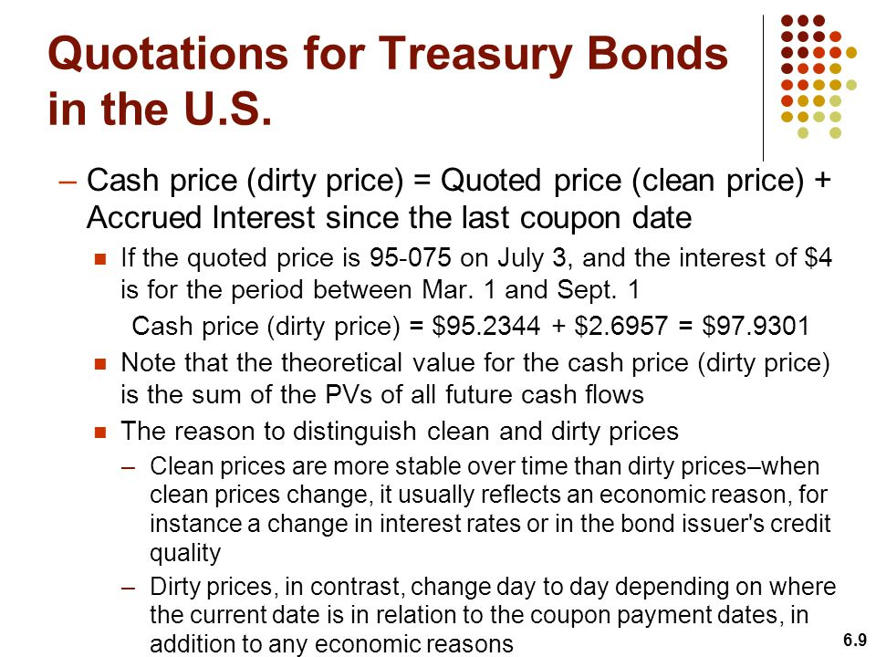 Quotations for Treasury Bonds in the U.S.