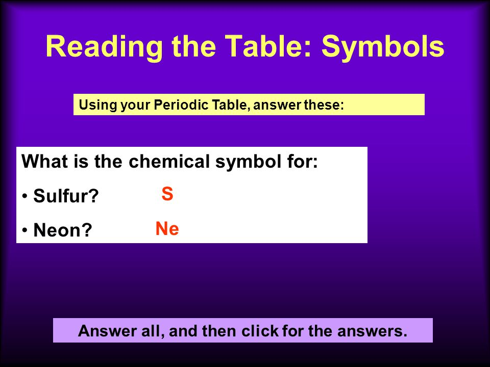 Introduction to the periodic table ppt download reading the table symbols urtaz Choice Image