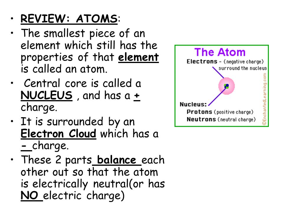how to work out the charge on an element