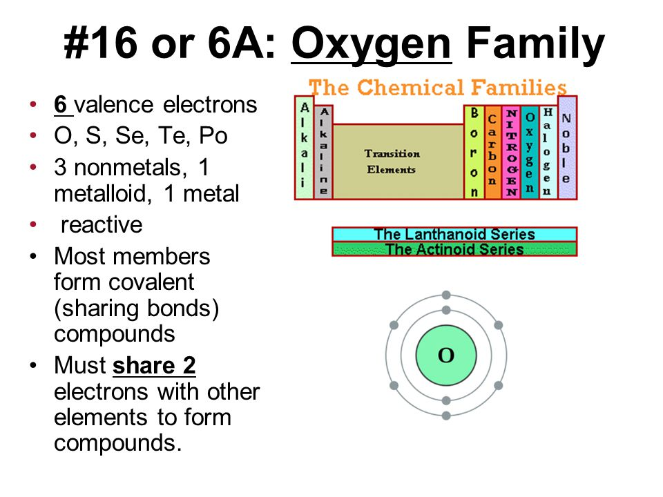 how to find the o n 2 for 32 elements