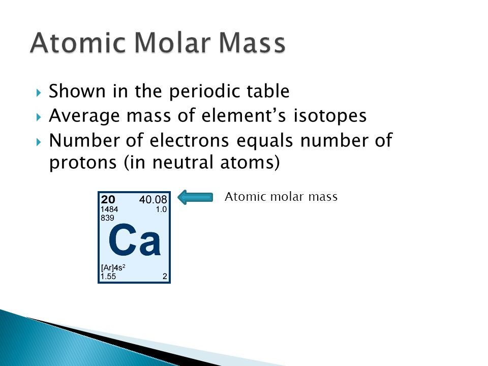 The periodic table and atomic structure ppt video online download 22 atomic molar mass shown in the periodic table urtaz Gallery