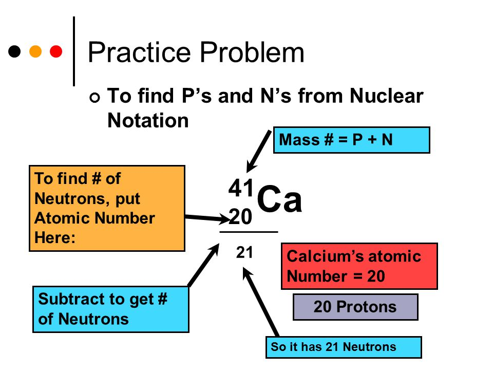 Unit II: Atoms and The Periodic Table - ppt download