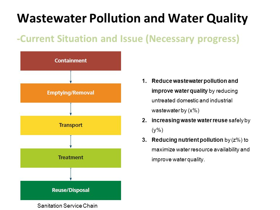 water quality and contamination 3 essay Lab water quality and contamination rough draft environmental science table of contents 21 lab 2 water quality and contamination and my essay arrived.