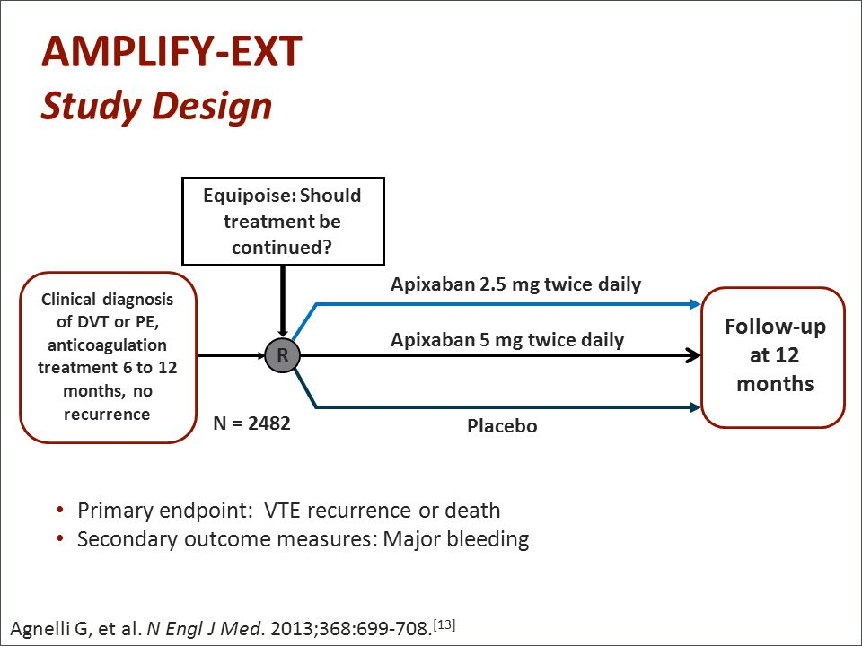 Oral apixaban for the treatment of venous thromboembolism ...