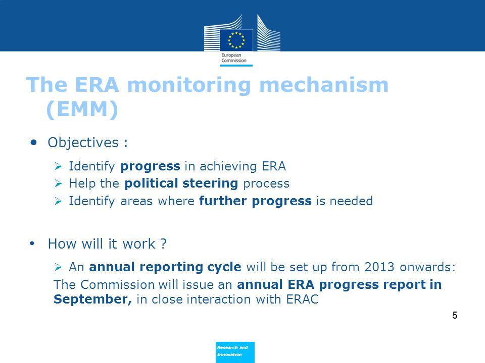 The ERA monitoring mechanism (EMM)