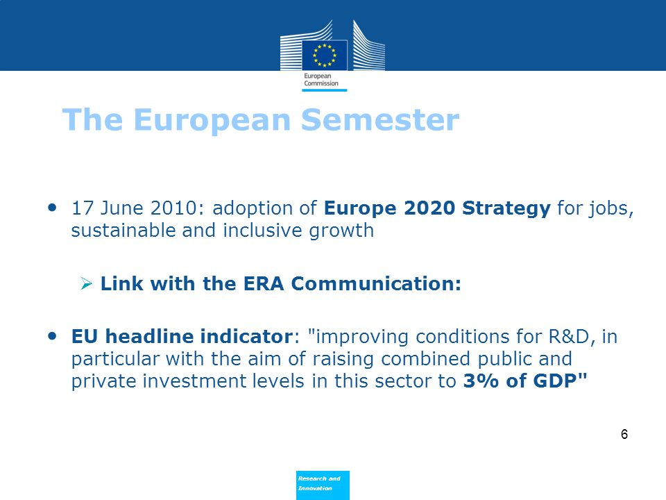 The European Semester 17 June 2010: adoption of Europe 2020 Strategy for jobs, sustainable and inclusive growth.