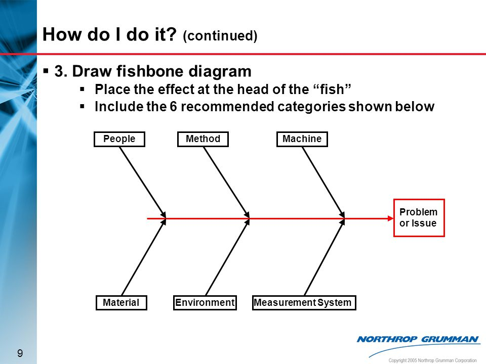 Cause and effect diagram ppt video online download 9 how ccuart Image collections