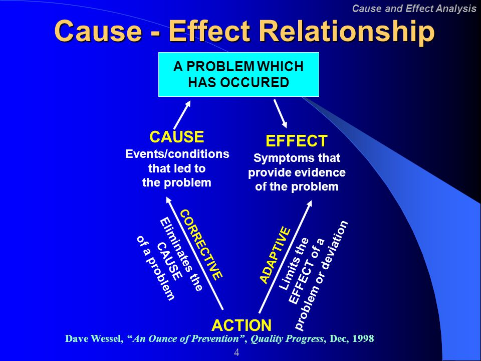 The method of sociological research best suited to identifying cause-and-effect relationships is?