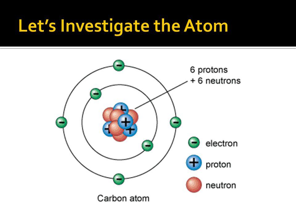 Inside The Atom Ppt Video Online Download