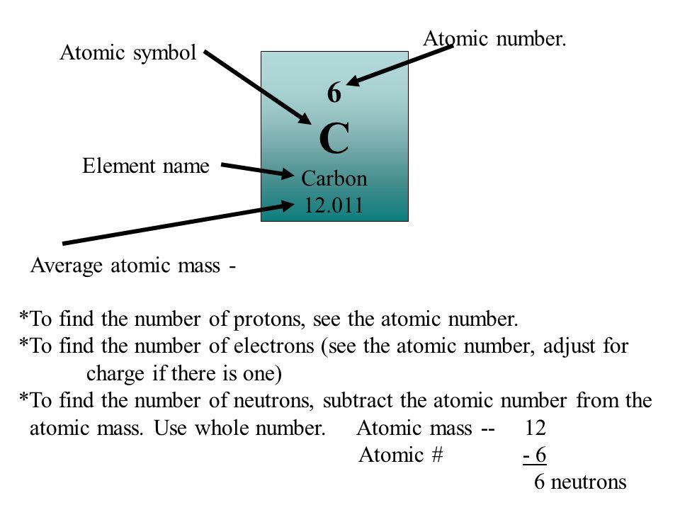 Inside the atom ppt video online download 8 c urtaz Gallery