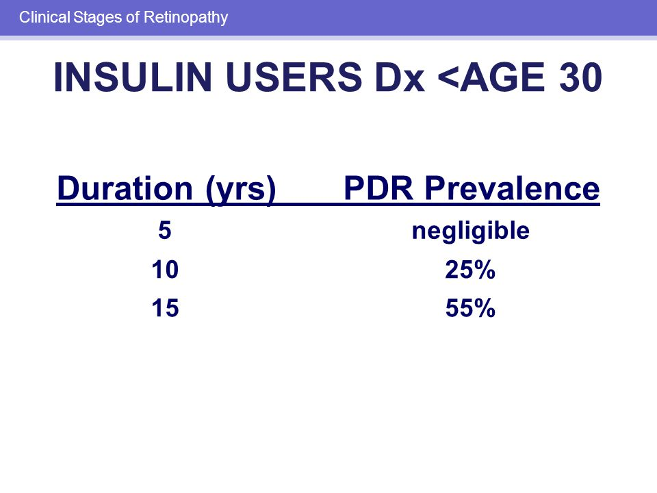 INSULIN USERS Dx >AGE 30