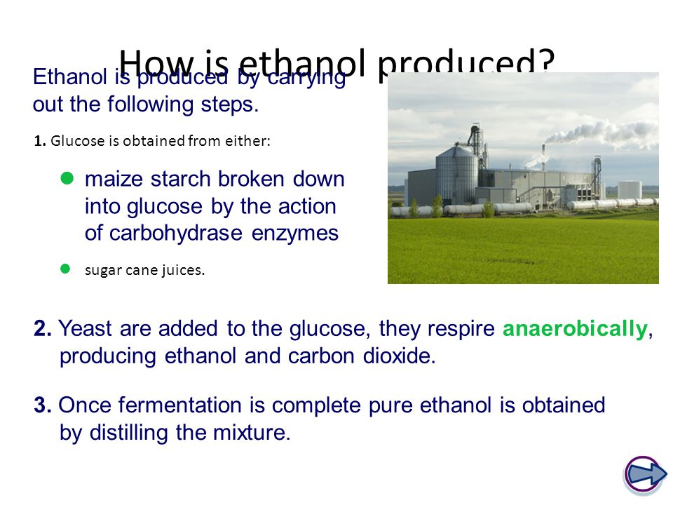How is ethanol produced