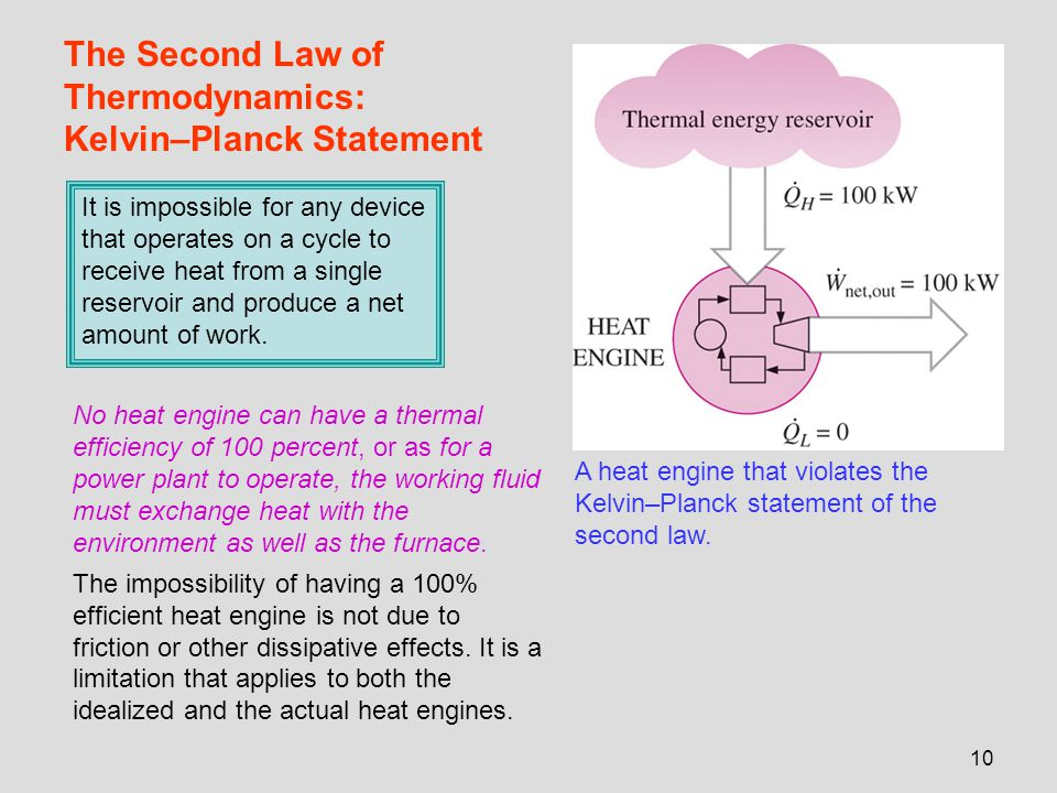 second law of thermodynamics The second law of thermodynamics states that the entropy of an isolated system or any cyclic process never decreases it will either increase or remain the same.